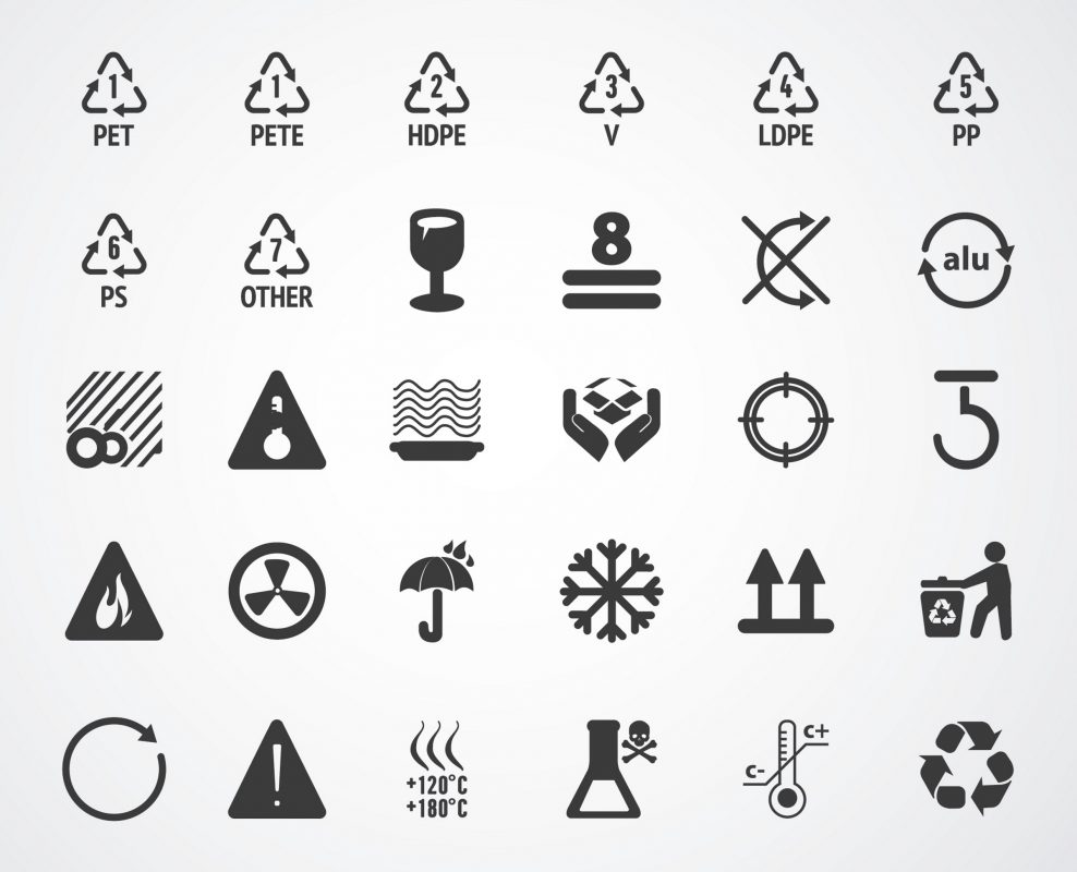 How To Recycle A Quick Guide To Recycling Symbols Table For Change